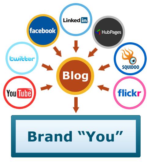 social-media-big