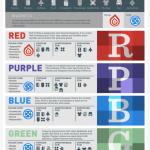 Marketo-true-colors-918x3235-640x2255