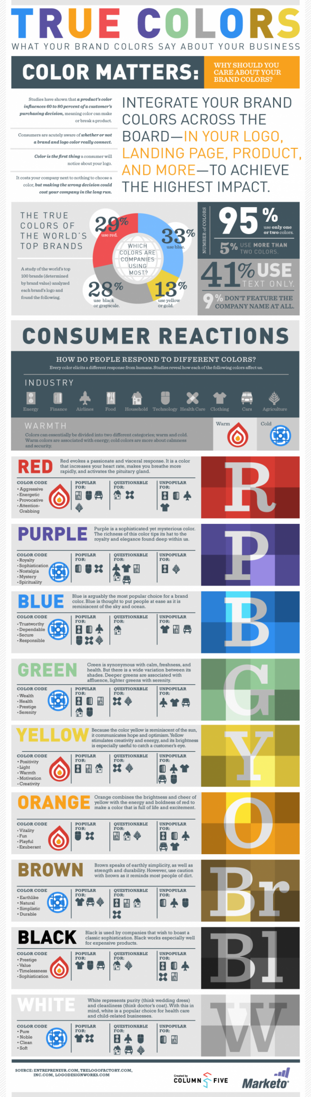 Marketo-true-colors-918x3235-640x2255