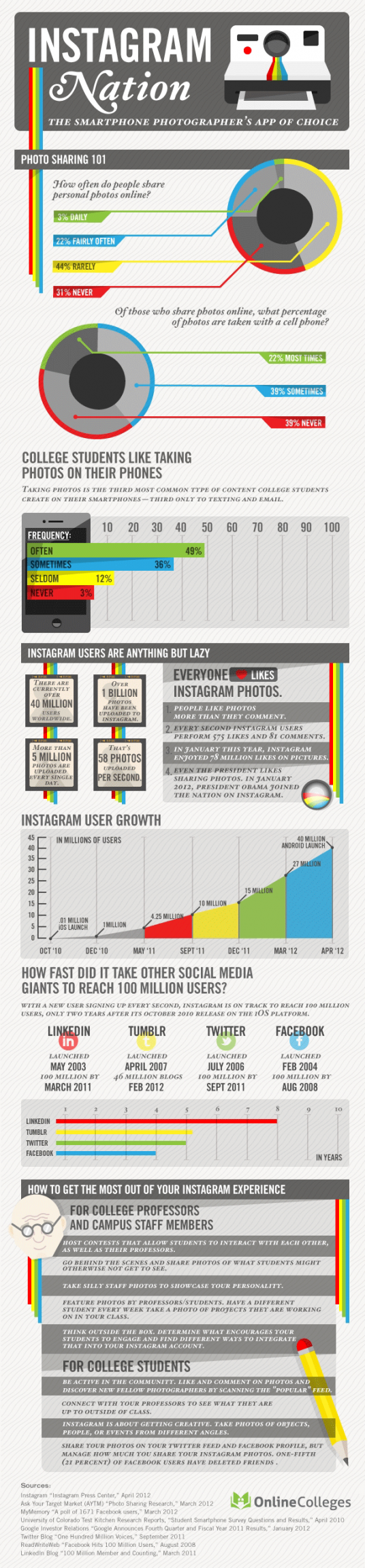 instagram-nation-infographic-e1336649868712