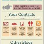 30-Ways-to-promote-your-blog-posts