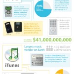 apple-infographic