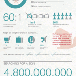 Canadian-Internet-Mobile-Search-Social-Statistics-Infographic