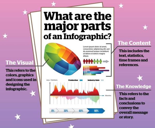 create-infographic