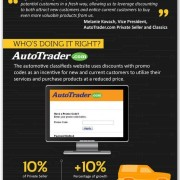 5-Digital-tools-branding-infographic