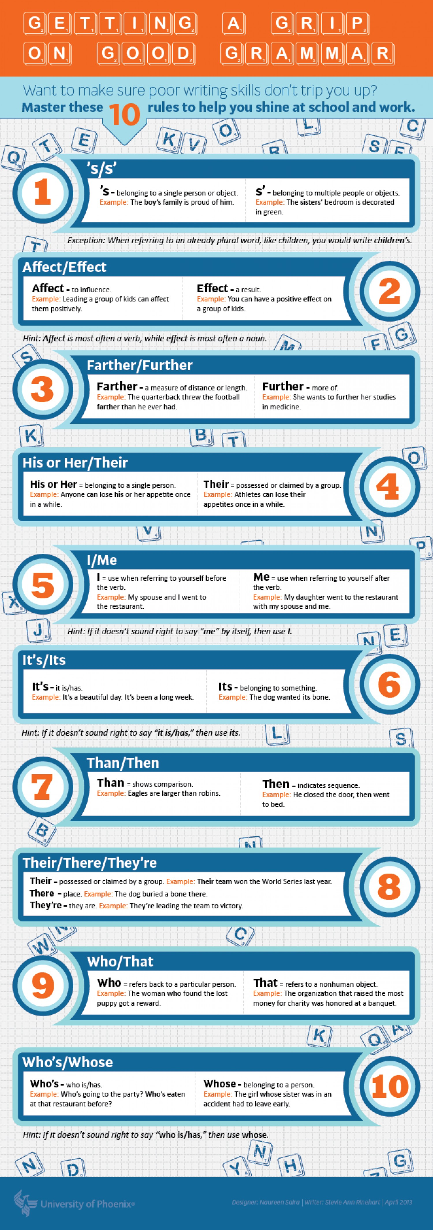 infrographic 10 grammar rules