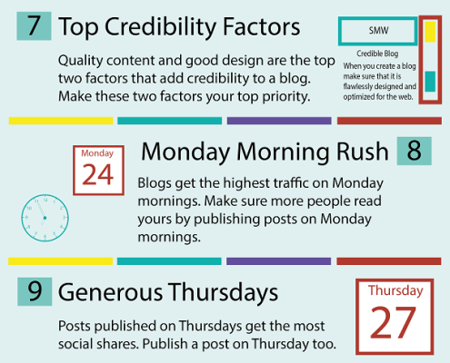 13-Blogging-Statistics-You-Probably-Don't-Know-But-Should-Infographic