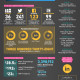 10-years-of-social-media-by-the-numbers-infographic