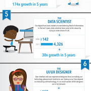 top-10-job-titles-that-didnt-exist-5-years-ago_52cae9af44587