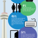 helpling-infographic