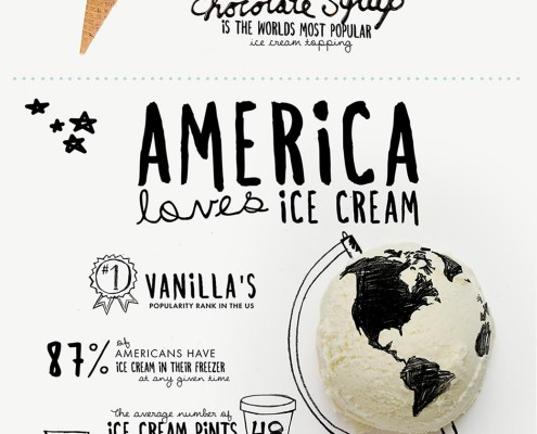 ice-cream-info